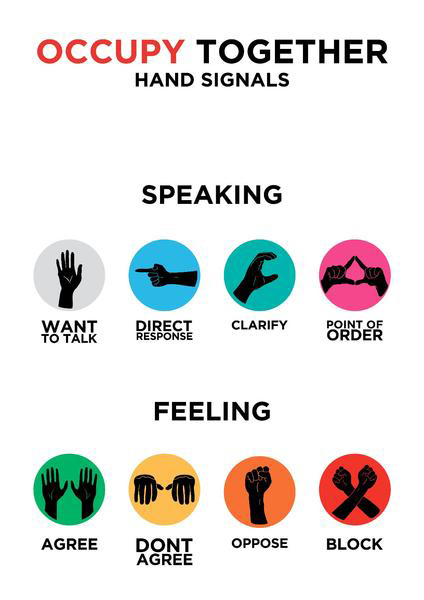 Occupy Hand Signals by Ruben de Haas (2011) (http://occupydesign.org/7789), via Wikimedia Commons.